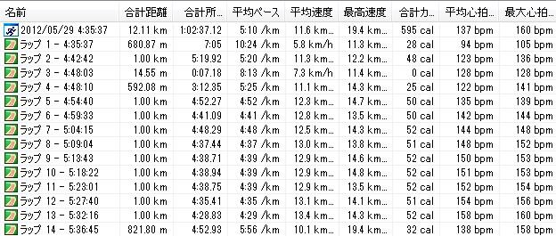 2012y05m29d_朝ラン
