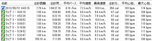 2012y05m31d_朝ラン