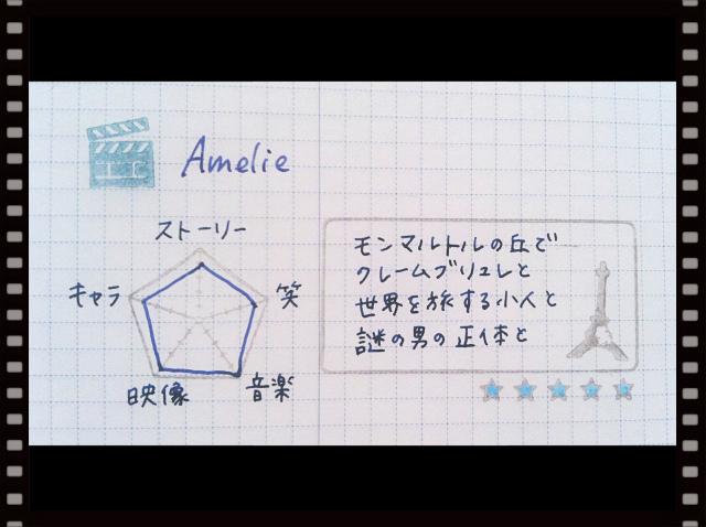 ほぼ日手帳 × スタンプ で映画レビュー例