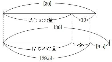大阪星光260511