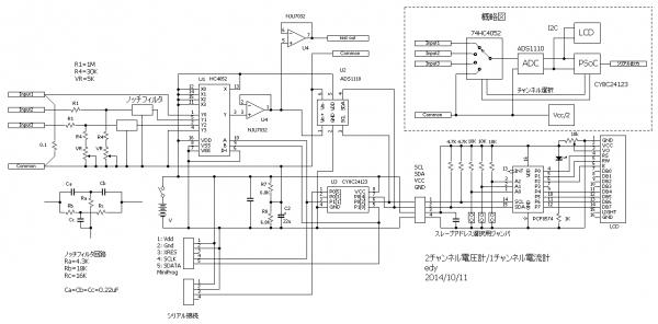 2チャンネル電圧計_電流計