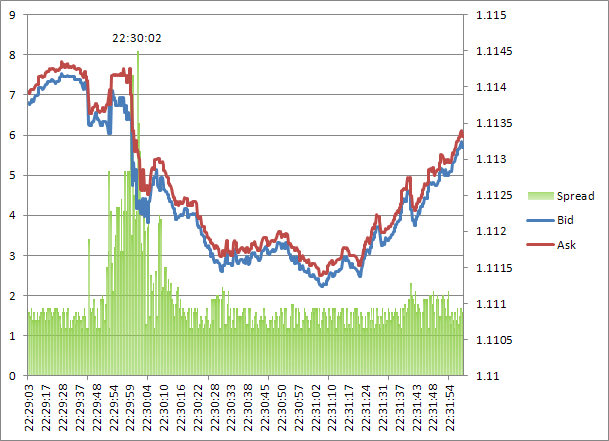 20140123_22_30_usdcad_tick.png