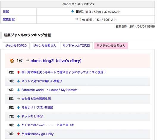 スクリーンショット 2014-01-04