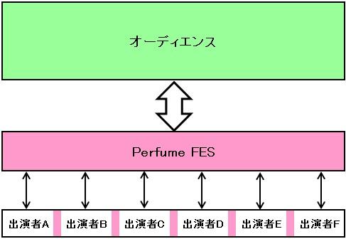 FES2.jpg