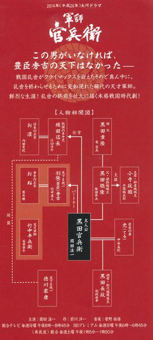 官兵衛人物相関図blog01
