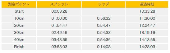 2014-1123-sokuhou.jpg