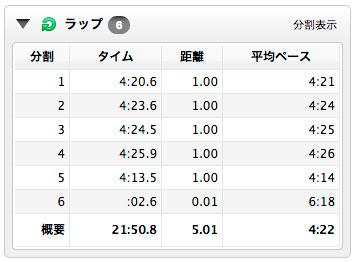 2014-1208-5kmTT-2nd.jpg