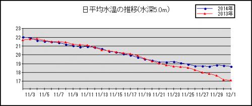20141203suionn.png