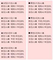 厄年_2012-12-28_6-26-19_No-00