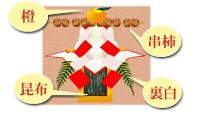 SnapCrab_NoName_2012-12-27_6-6-45_No-00.png
