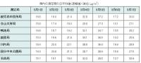 SnapCrab_NoName_2013-3-9_9-51-18_No-00.png
