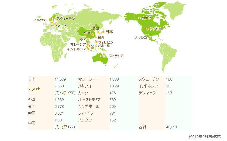 セブン海外店舗数2012/09