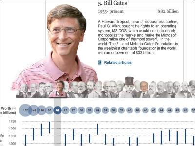 s-wealthiest_americans_ever.jpg