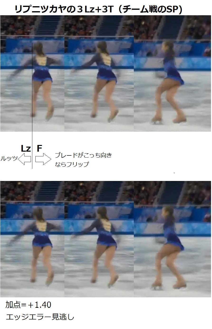 Lipnitskaia-Sochi-Olympics-2014.png