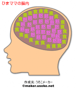 ひまママの脳内