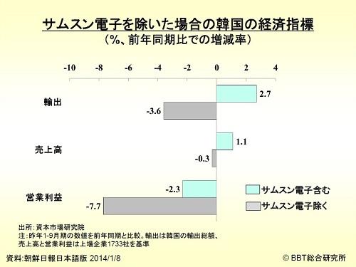 chart1_t__