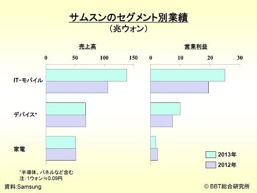 chart2_t__