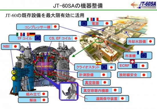 figure_jt60sa_7.jpg
