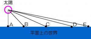 20120824182743a3f.jpg