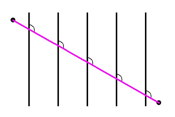 等角システム