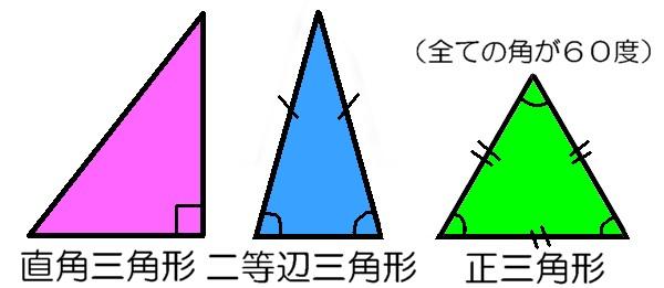 3つの三角形