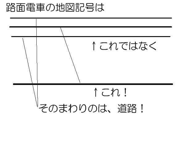 路面電車の地図記号