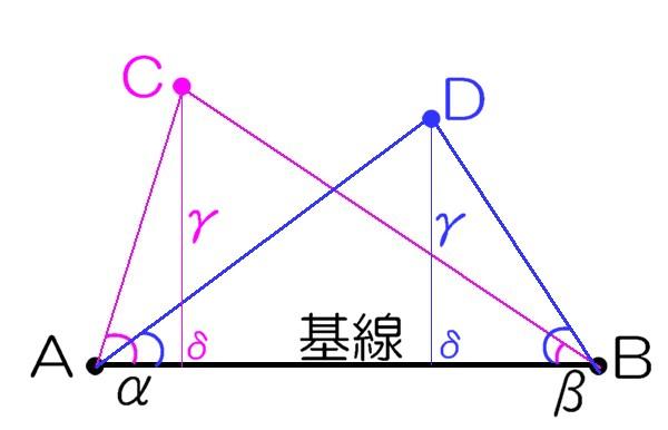 三角測量の応用