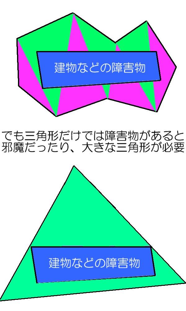 障害物と三角形