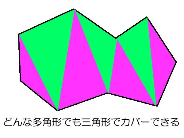 多角形と三角形