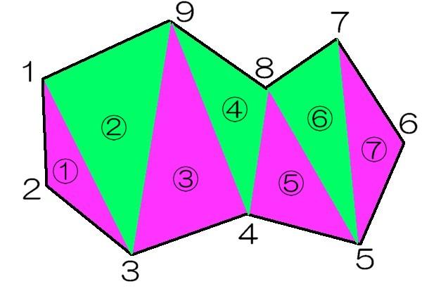 多角形の頂点と中の三角形