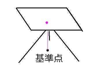 平板の設置