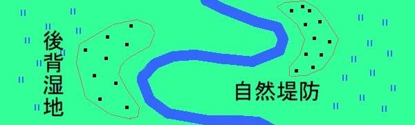 蛇行原の土地利用