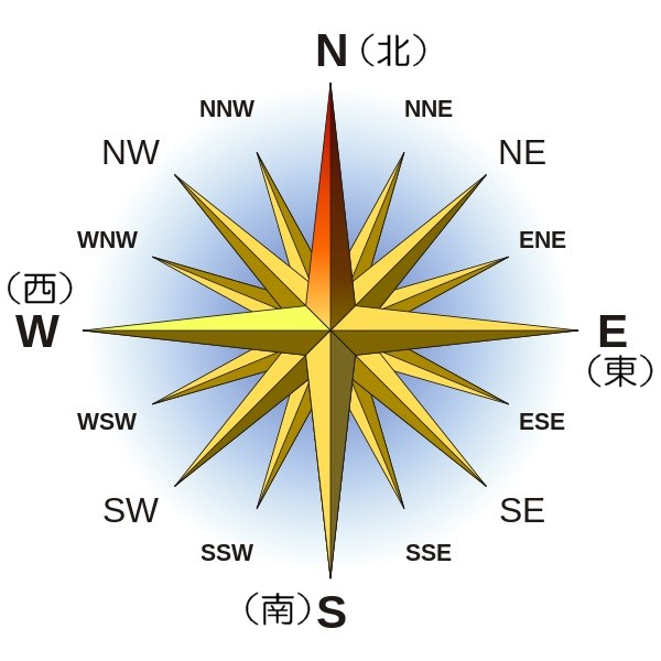 600px-Compass_Rose_English_North_svg.jpg