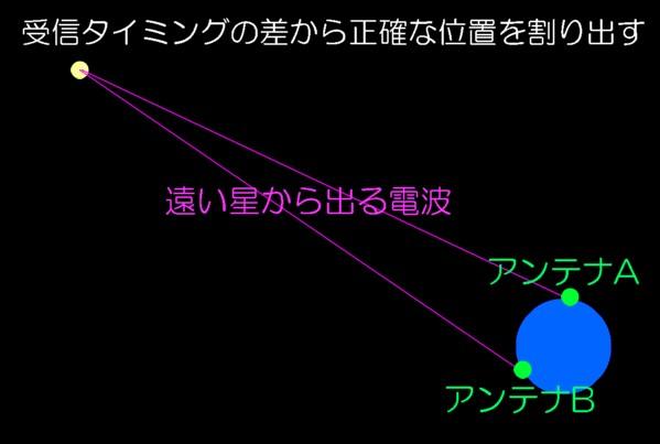 VLBI.jpg