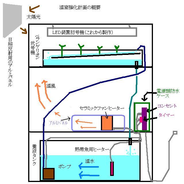 温室計画jpg