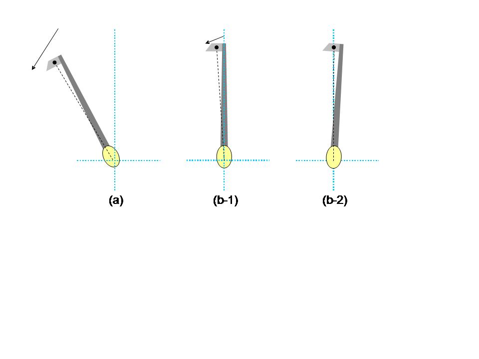 重心距離とトップクラブ位置1