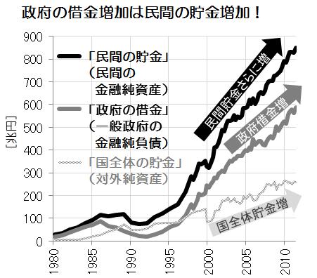 日本対外純資産