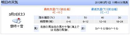 tenkiyohou2.jpg