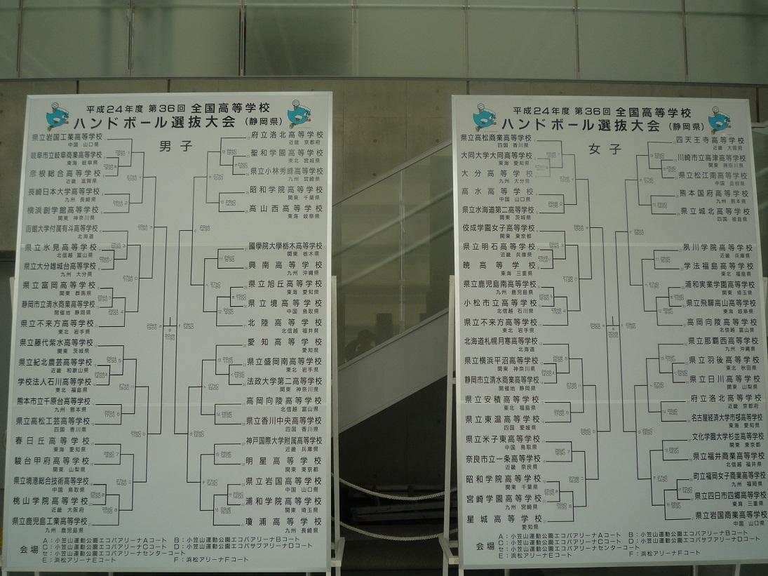 トーナメントボード