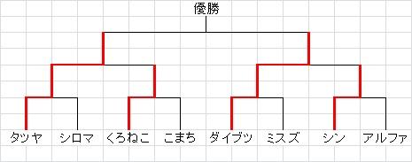 リーグ表3