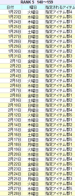 122-228rank5.png