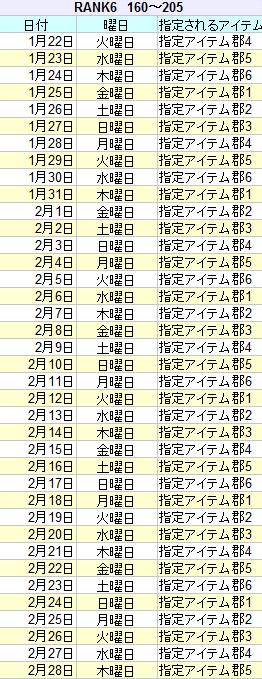 122-228rank6.png