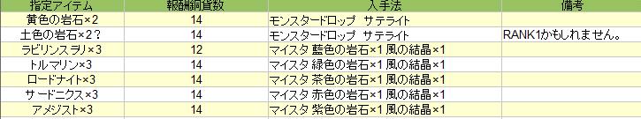 rank2-112.png