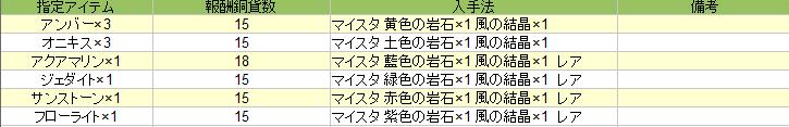rank3-112.png
