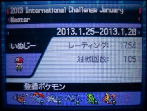 INC2013_結果