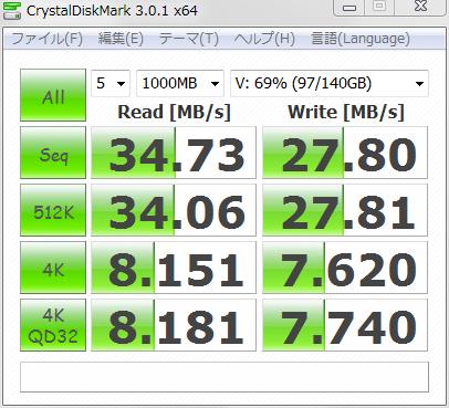 X25-M USB2_bench_120708_01