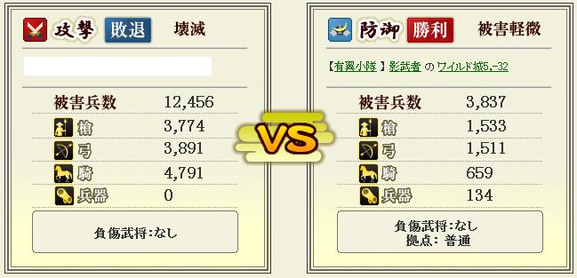 日記932鯖防衛2