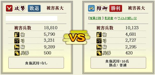 日記932鯖防衛3