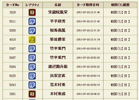 日記9 白クジ履歴2