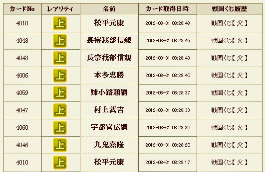 日記41 火クジ1.4